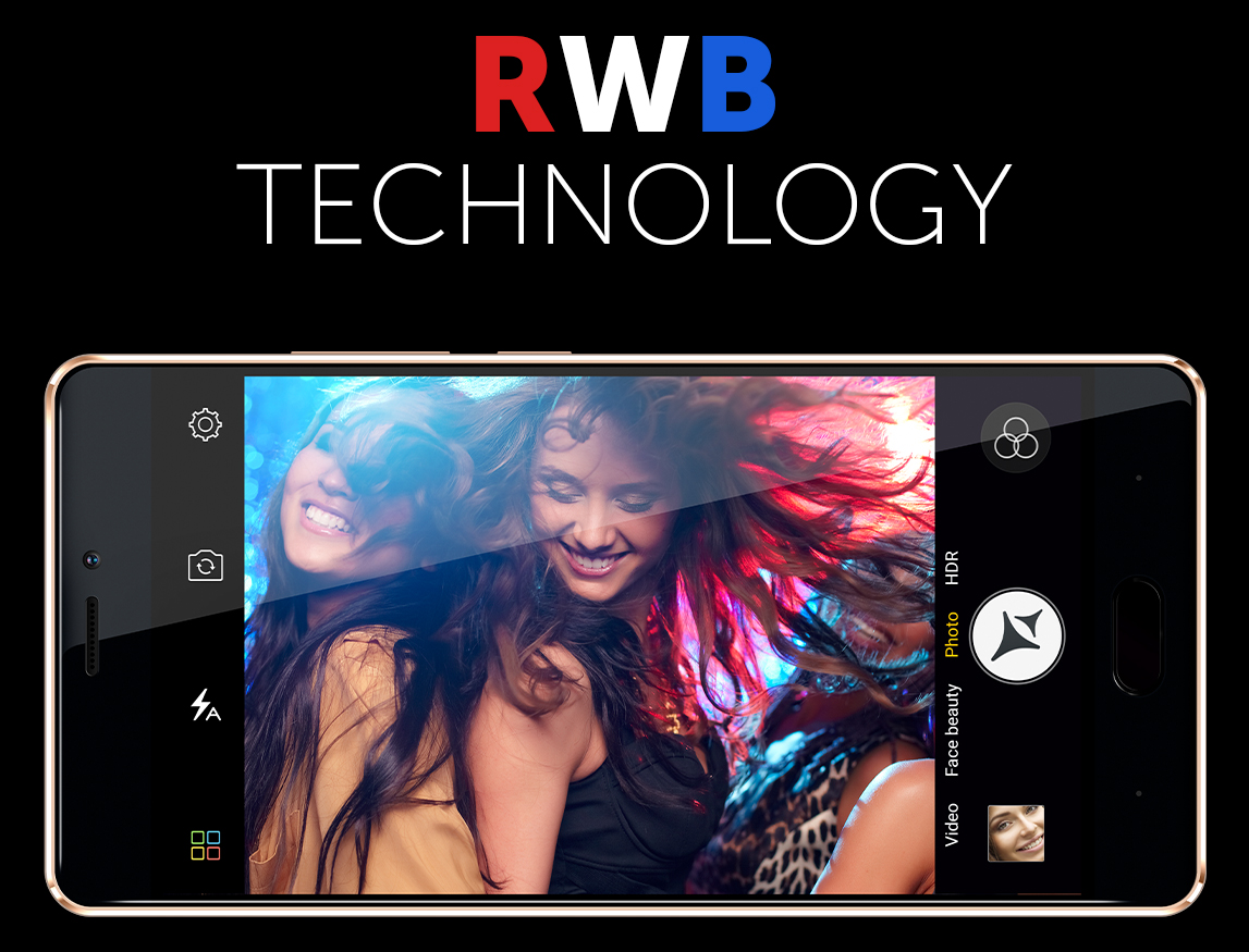 allview rbw tehnology