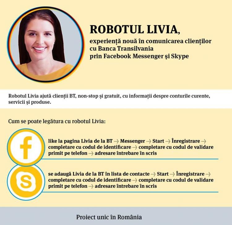 Robotul Livia de la BT a oferit peste 500.000 de raspunsuri pentru clientii bancii