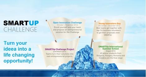 Transforma-ti ideea in locul de munca ideal!