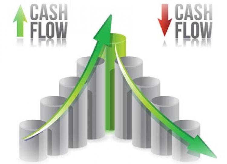 Managementul fluxului de numerar (cash flow)
