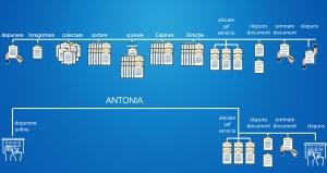 Functionarul public virtual Antonia a inceput sa lucreze pentru clujeni
